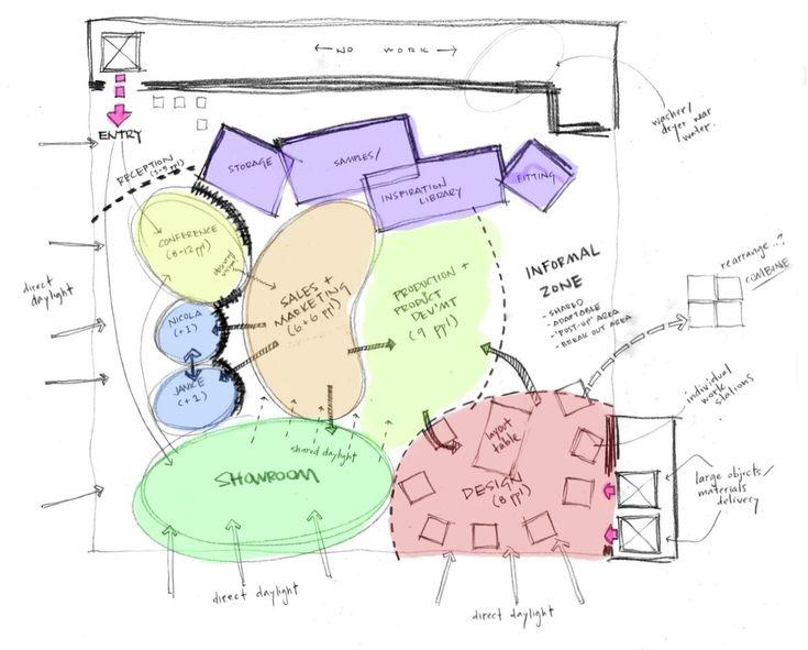 Gallery - EDUN Americas, Inc. Showroom & Offices / Spacesmith - 3