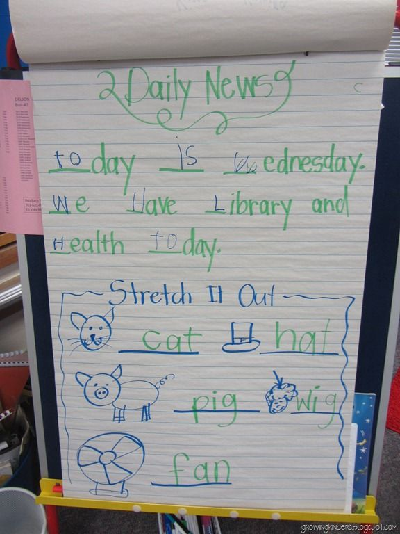 Classroom Greeting Ideas ~ Best morning messages images on pinterest