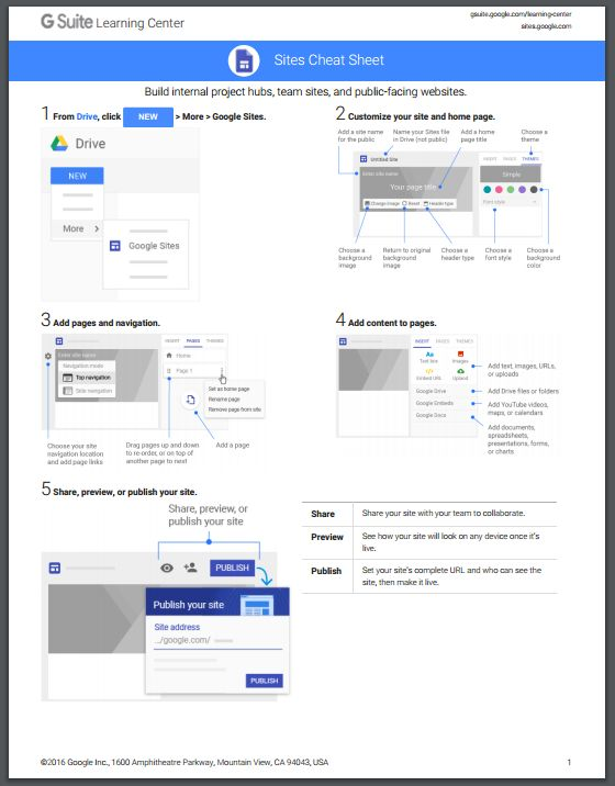 The New Google Sites Cheat Sheet for Teachers