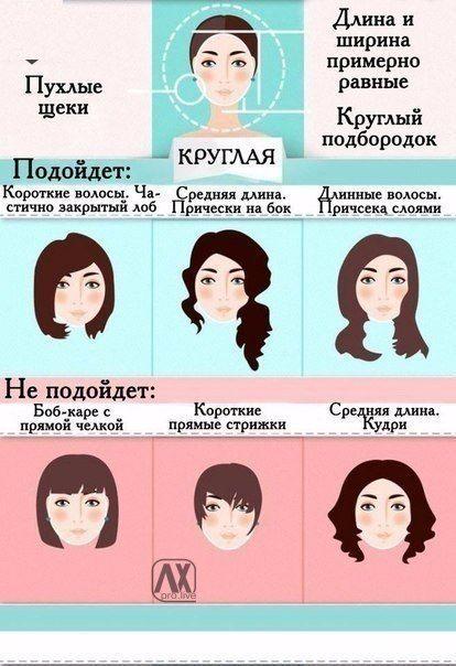 Причёски по форме лица / Взлом логики