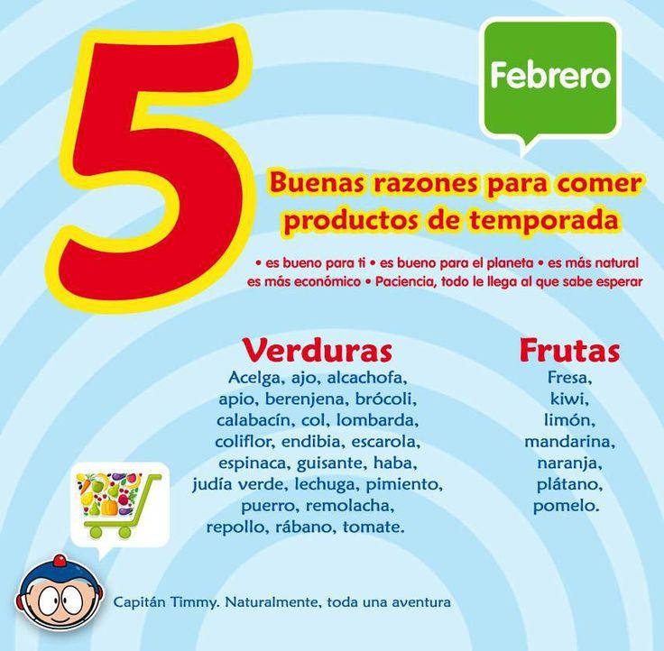 Productos de temporada invierno, frutas y verduras para