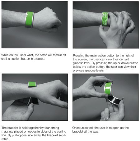 Gluco(M) Wristband Monitors Your Blood Glucose Levels