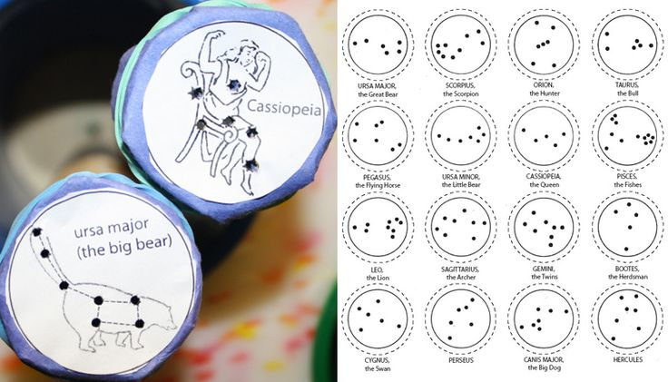 Constellation printable templates for end of flashlight; this blog has many great hands-on learning activities.