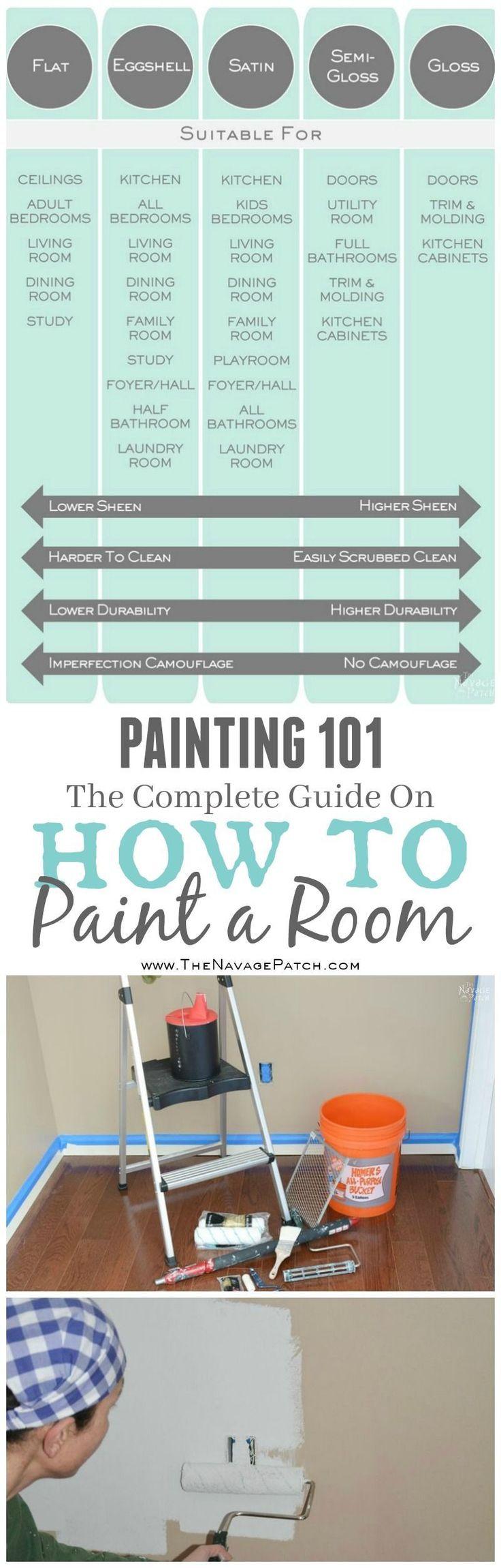 Namen von küchenschränken  best paint is a miracle worker images on pinterest  painted
