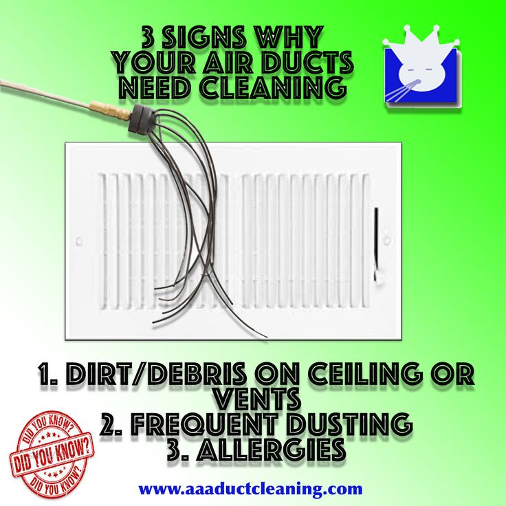 Air Duct Cleaning Improve your Indoor Air Quality San