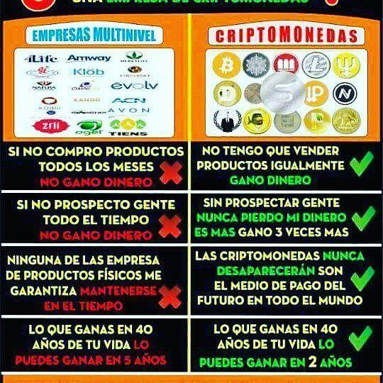 Para Todos Los ((((Networkers)))) IMPORTANTE SABERLO!!