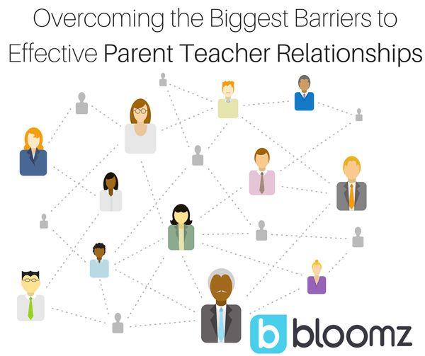 parent teacher relationships Effective parent-teacher communication - effective parent-teacher communication presented by marlon cousin title i coordinator for family involvement & community.
