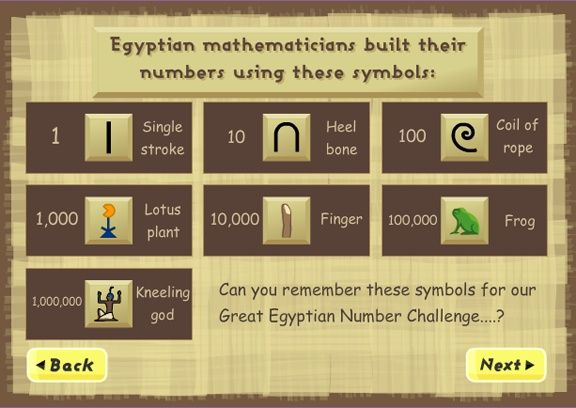 39 Best Egyptian Numbers Images On Pinterest Mayan Numbers