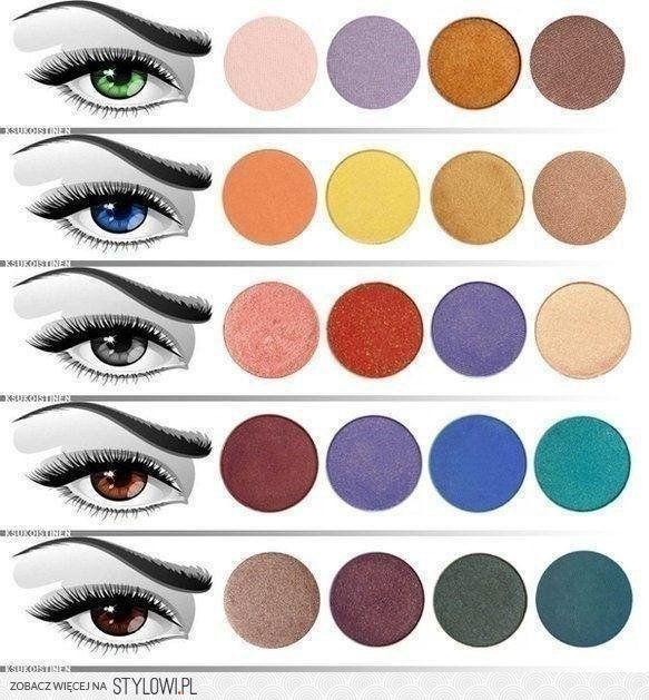Jak prawidłowo dobrać cienie do koloru oczu? My już wie… na Stylowi.pl
