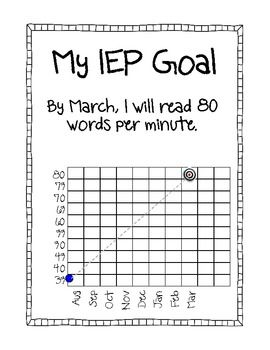 brilliant- IEP goal chart- leave out IEP, to post in classroom