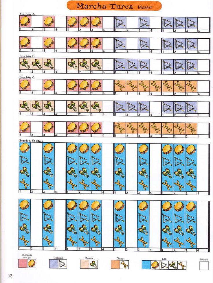 03-Musicograma.JPG (Imagem JPEG, 848x1123 pixéis)