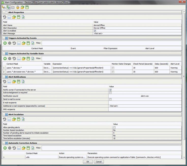 AggreGate Network Manager. Alert Configuration.