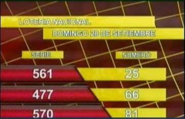 Costa Rica: La Junta Protección Social celebro el sorteo Lotería Nacional Nº 4306 del domingo 28 de Septiembre 2014.  Resultados Lotería Nacional de Costa Rica domingo 28-9-14 -Primero- Numero: 25- Serie: 561 -Segundo - Numero: 66 - Serie: 477 -Tercero- Numero: 81- Serie: 570 Mas detalles del sorteo Loteria nacional ver el Blog....