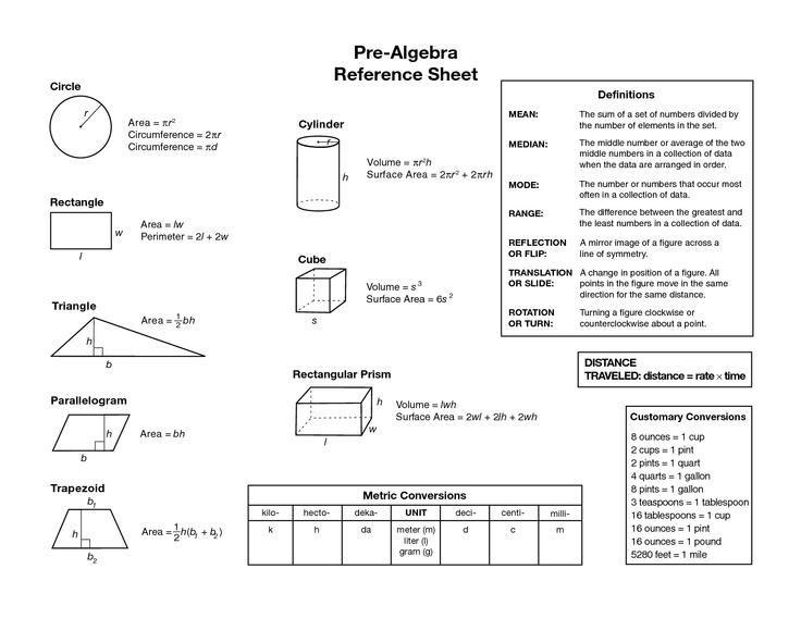 8 Printable Worksheets For Grade 8 Math 8 Klass Matematika Matimatika Rabochie Tetradi Matematika Dlya 7 Klassa