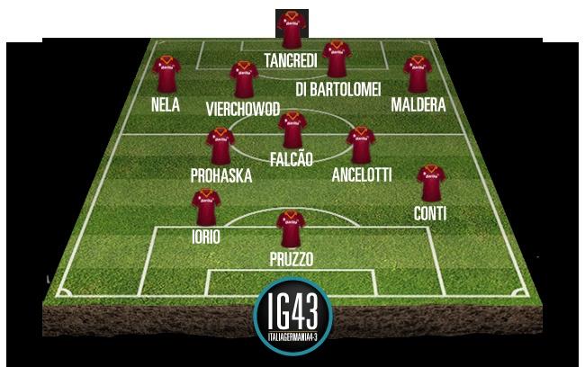 Roma stagione 1982/83