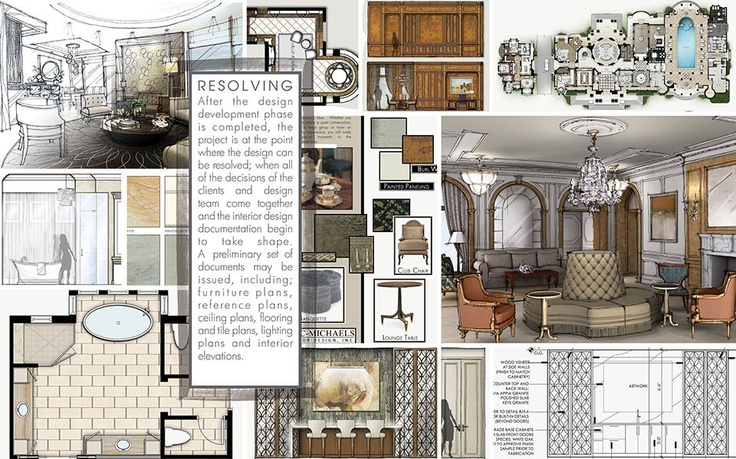 17 best images about design process on pinterest for Interior design reference images