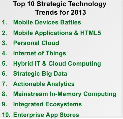 Gartner technology 2013 Trends