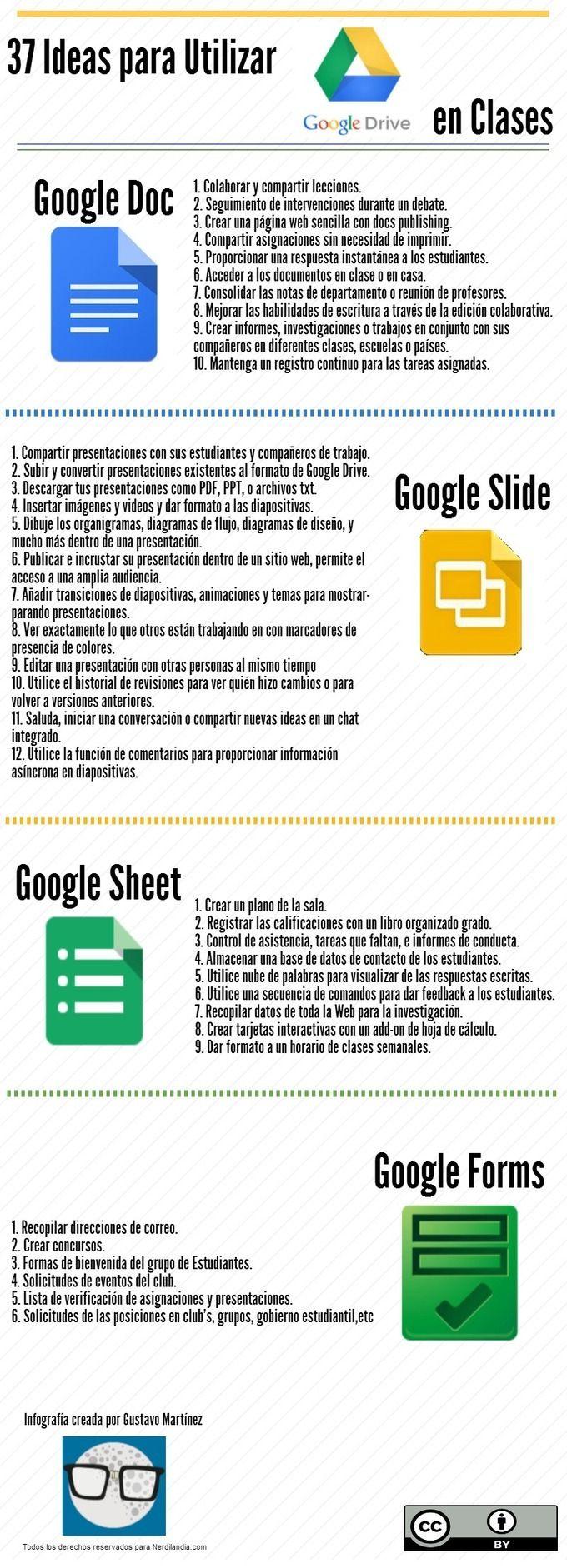 Infografía en español con 37 formas de usar Google Drive en Clases - Nerdilandia