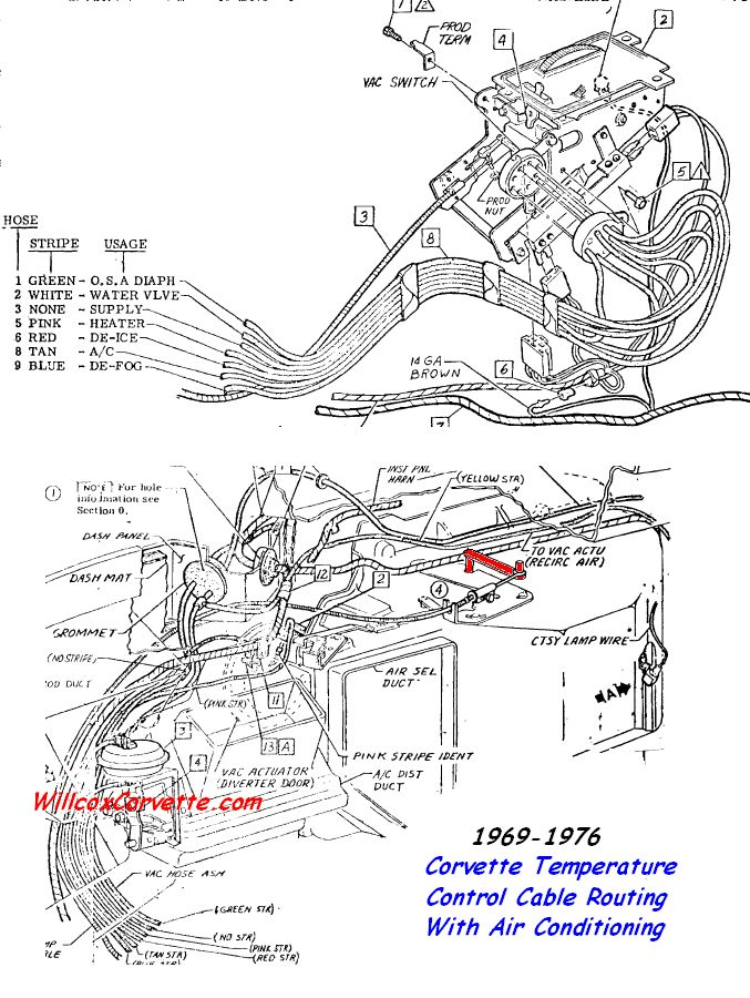 wire harness for 1968 chevy corvette