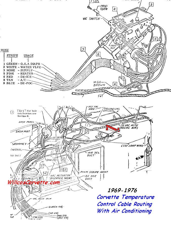 19691976 Corvette Heater Control Cable Routing wac | Willcox Corvette, Inc | Corvette C3 1968