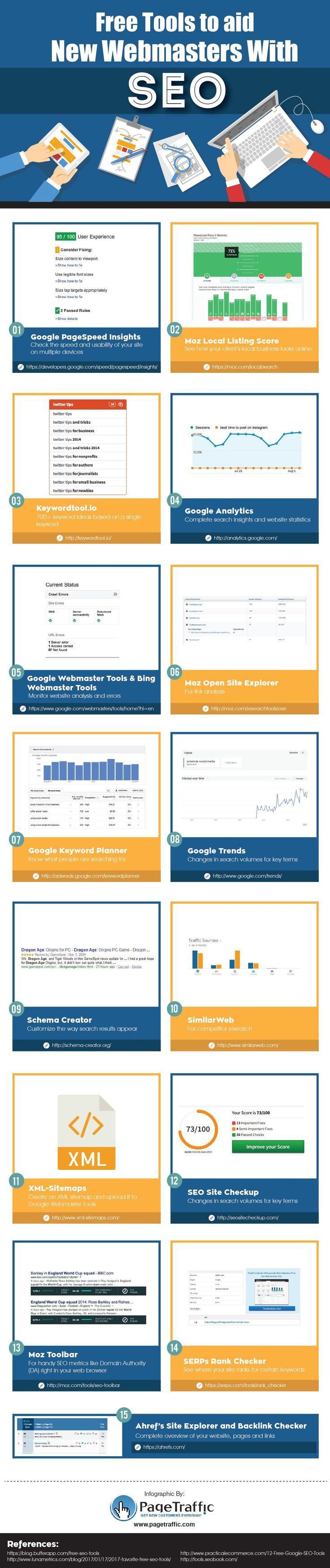 Kostenlose SEO-Tools zur Unterstützung neuer Webmaster [Infographic] | Suchmaschinenoptimierung …
