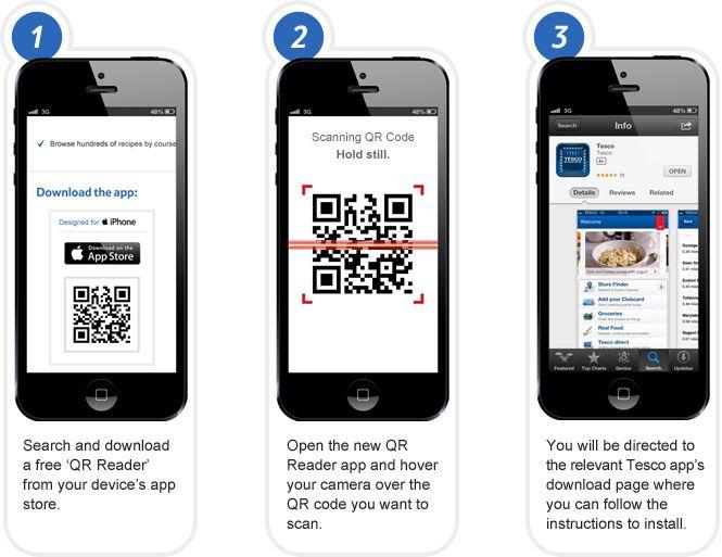 Tecnologías Emergentes - Tesco QR Code Subway Store - Artículo de ...