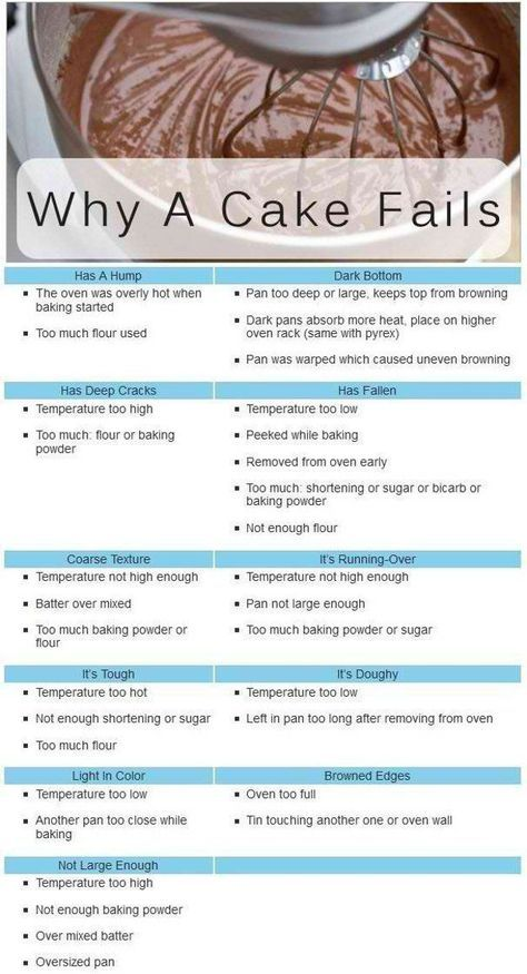 forty six Superior Baking Hacks | Do-it-yourself Recipes.... >> Figure out more at the photo