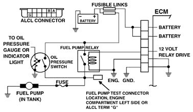 Pin en circuitos elctricos