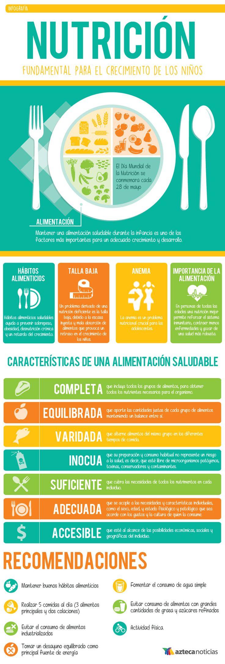 Nutrición, fundamentan para el crecimiento de los niños #infografia