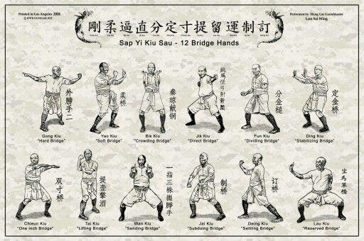 Kung Fu Stance N...Kung Fu Stance Names
