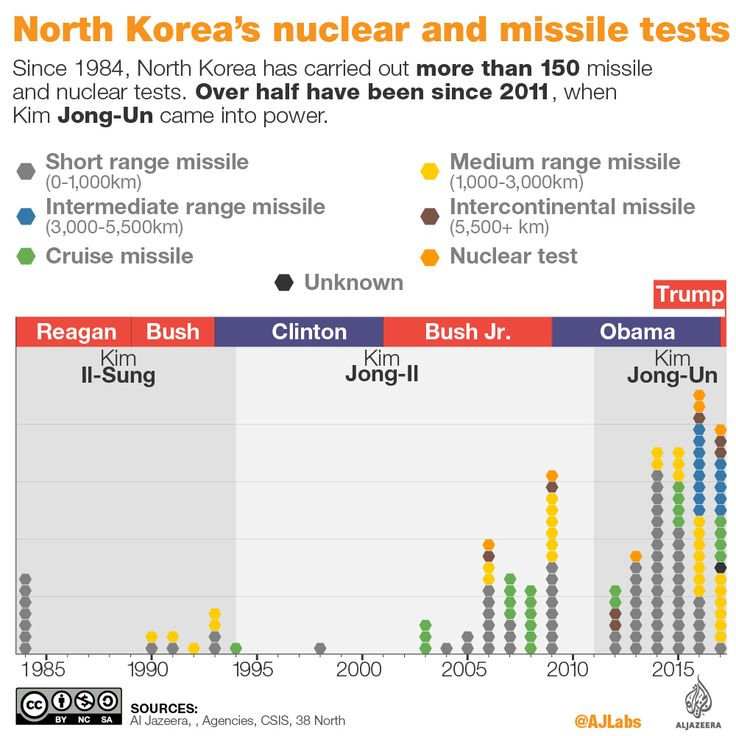 http://xanianews.com/world-leaders-unite-in-condemnation-of-north-korea-north-korea-news/ http://xanianews.com/wp-content/uploads/2017/09/world-leaders-unite-in-condemnation-of-north-korea-north-korea-news.jpg