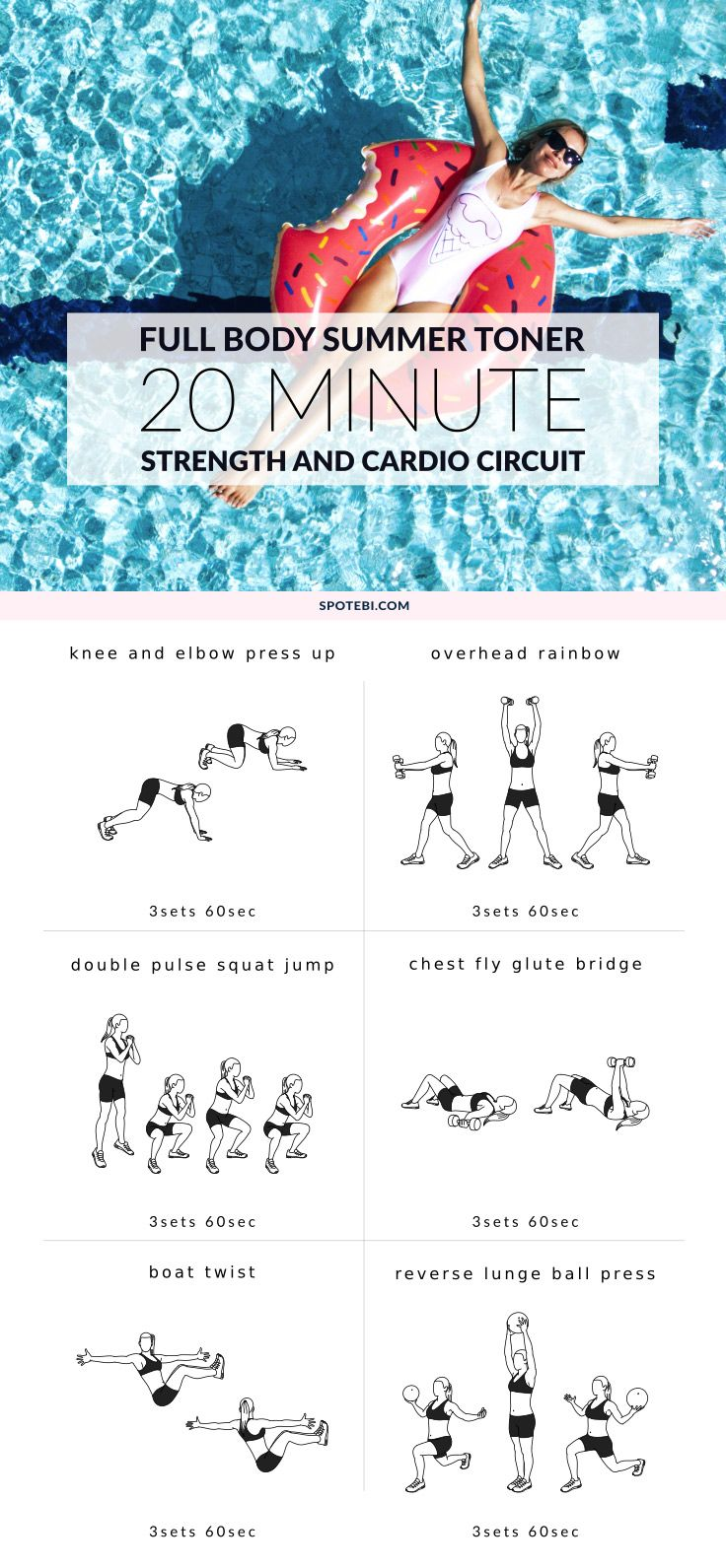 Stay in shape and tone your whole body in just 20 minutes with this full body summer workout! This total body toner routine improves your cardiovascular endurance, strengthens the core, lower and upper body and helps you burn some of those extra buffet calories! https://www.spotebi.com/workout-routines/20-minute-full-body-summer-workout/