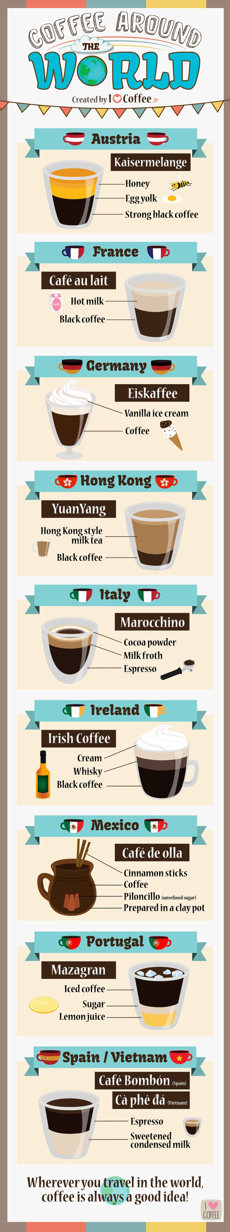 Coffee Around the World - I Love Coffee #Infographic #Infografía