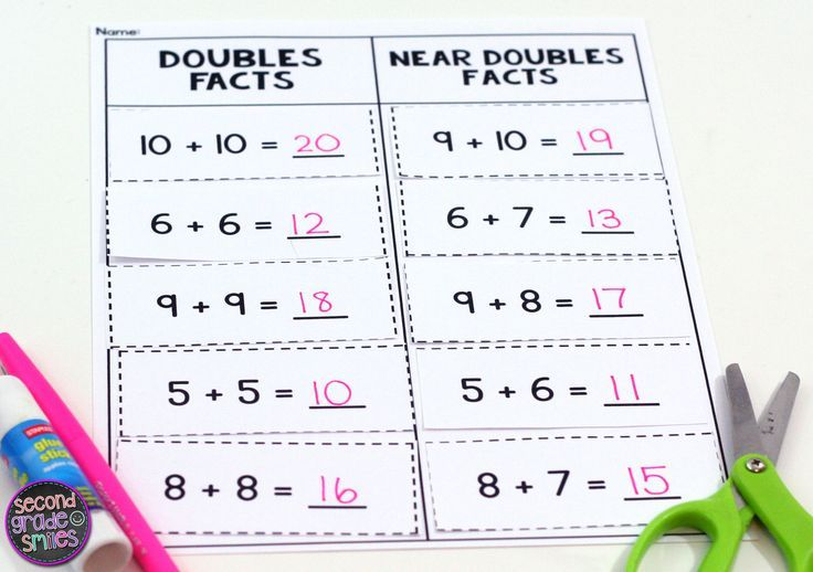 This set of 27 cut and paste math sorts includes everything you need to help your first grade or second grade students develop fluency with addition and subtraction within 20. These hands-on activities are great for use as printable cut and paste centers or practice activities. Just print the desired worksheets, copy, and go!