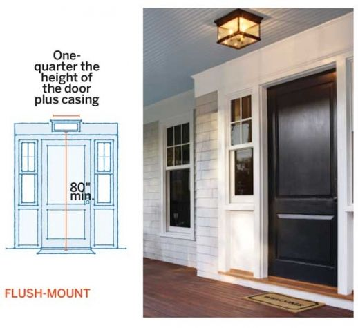 mount storm chat rooms Looking for high-quality retractable window screens  send us an email or chat sign in or  hardware is available for both recess/inside mount and surface.