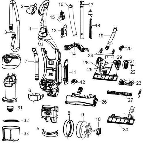 De 25+ bedste idéer inden for Shark vacuum parts på