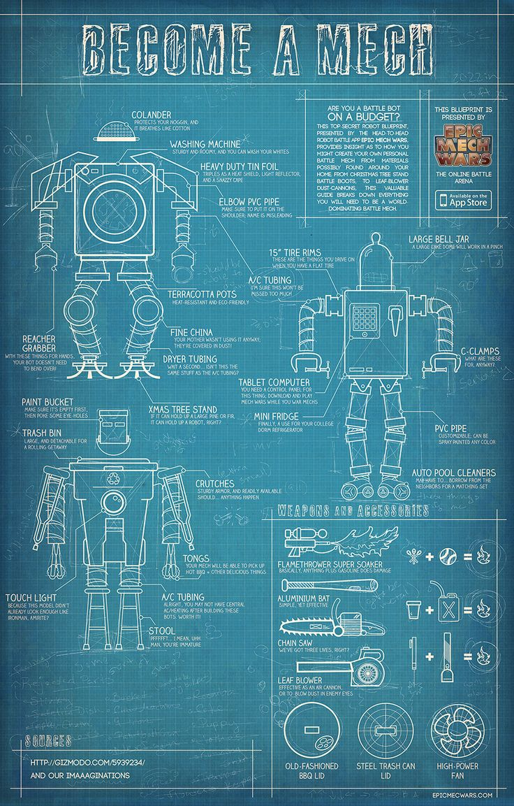 102 best technical drawing images on pinterest science alchemy this top secret robot blueprint malvernweather Choice Image