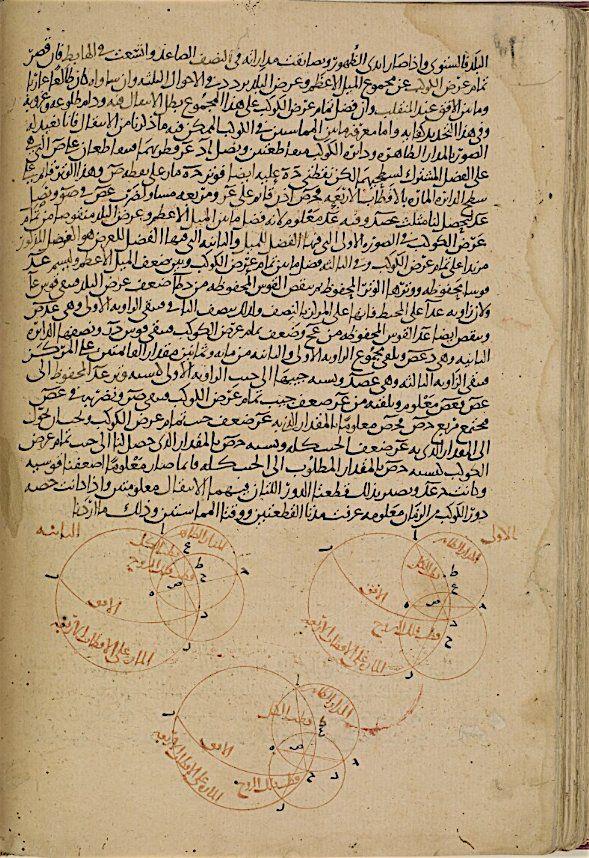 Image Result For Islamic Astrologya