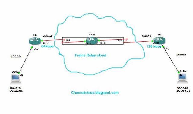 ef3062983df75ecbc6096a82e98c9612 - Site To Site Vpn Configuration On Cisco Router