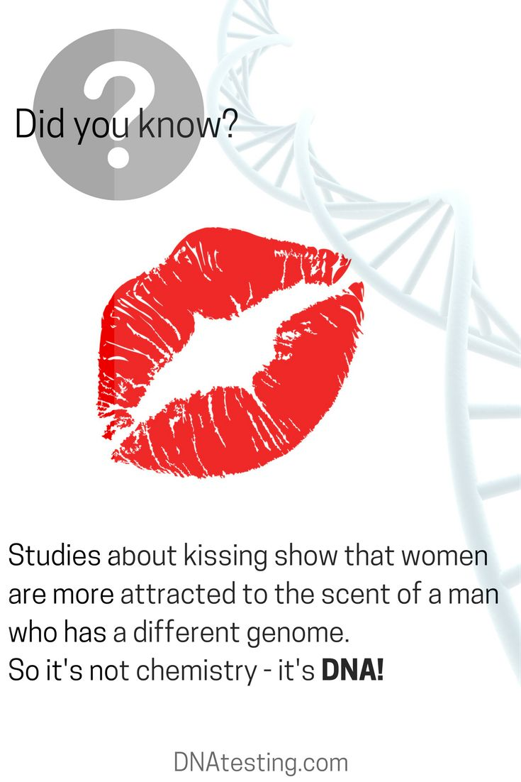 Did you know? Studies about kissing show that women are more attracted to the scent of a man who has a different genome. So it's not chemistry - it's #DNA!
