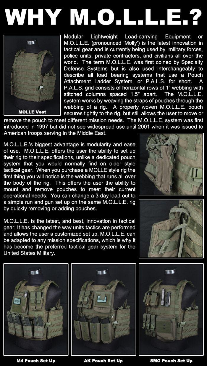 Condor Outdoor Molle Tactical Vest ( Black ) by: Condor Outdoor -
