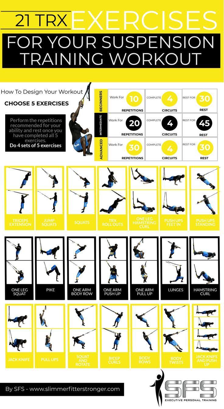 TRX EXERCISES PDF