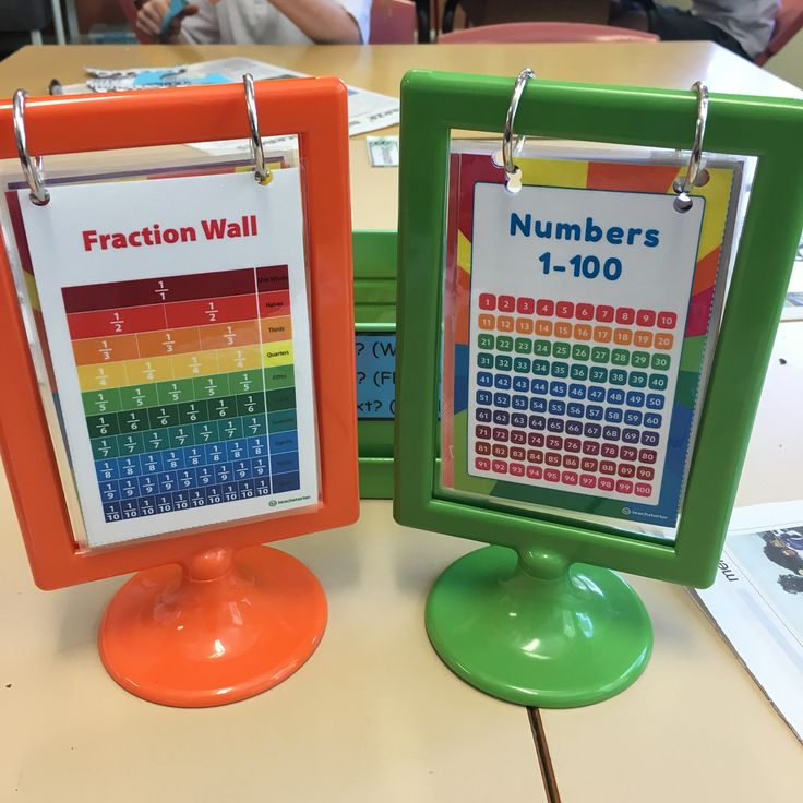 Tolsby Frame Numeracy Poster Pack Teaching Resource