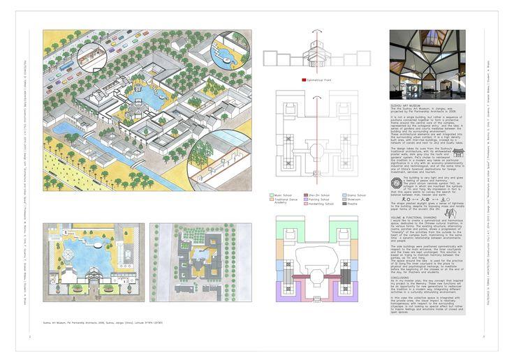 Suzhou Art Museum, Suzhou, Jiangsu, China by Pei Partnership Architects, 2006 (A. Brosio)