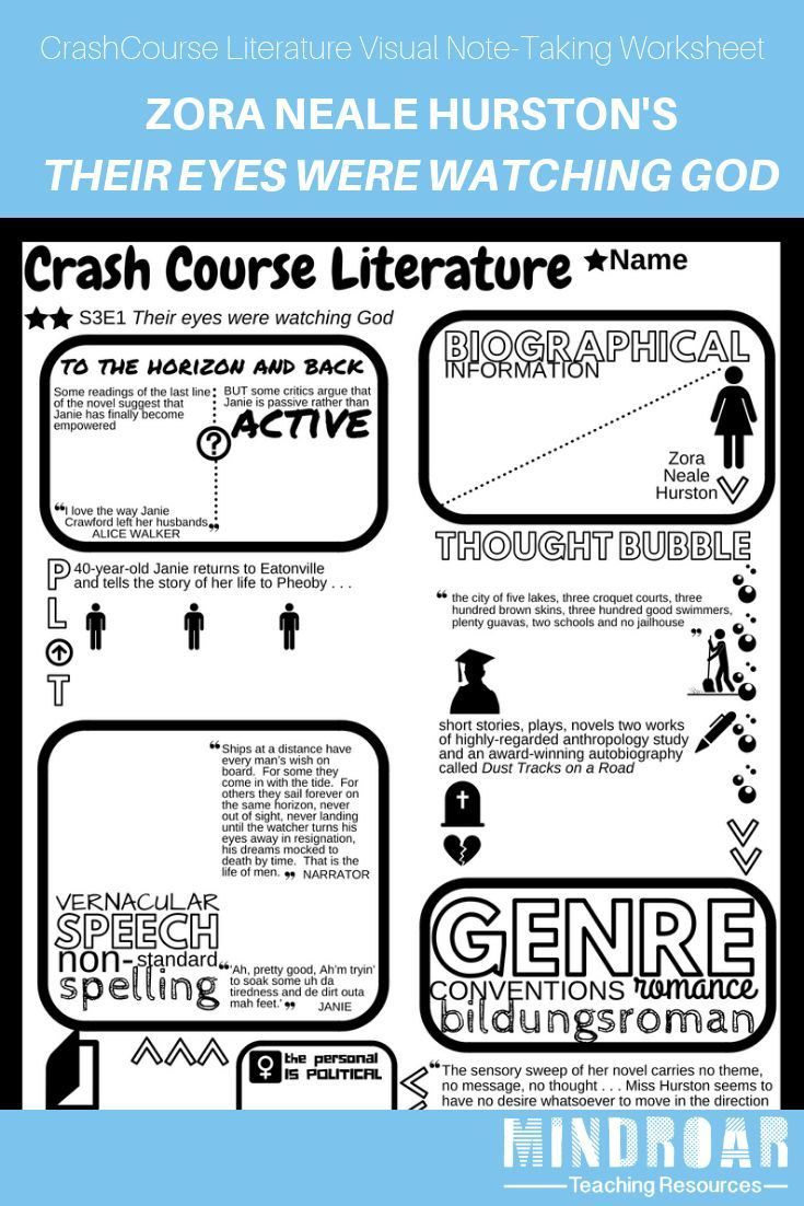 Teaching Zora Neale Hurston S Their Eyes Were Watching God Engage Your Students Using Our Visual Note Taking Crash Course Literature Crash Course Literature