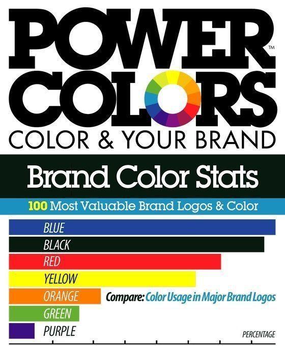 Psychology : Psychology : 10 Brilliant Color Psychology Infographics