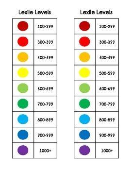 Fabulous Color Code Book 51 Lexile Book Label Chart
