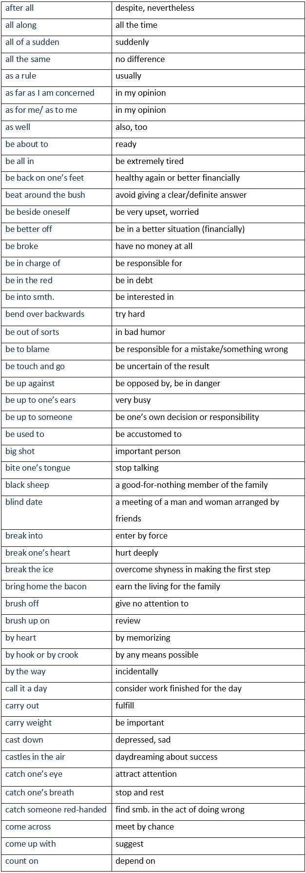 Very Useful Expressions in English - learn English,vocabulary,english