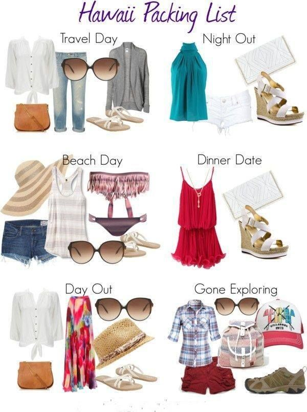 Hawaii Packing List..