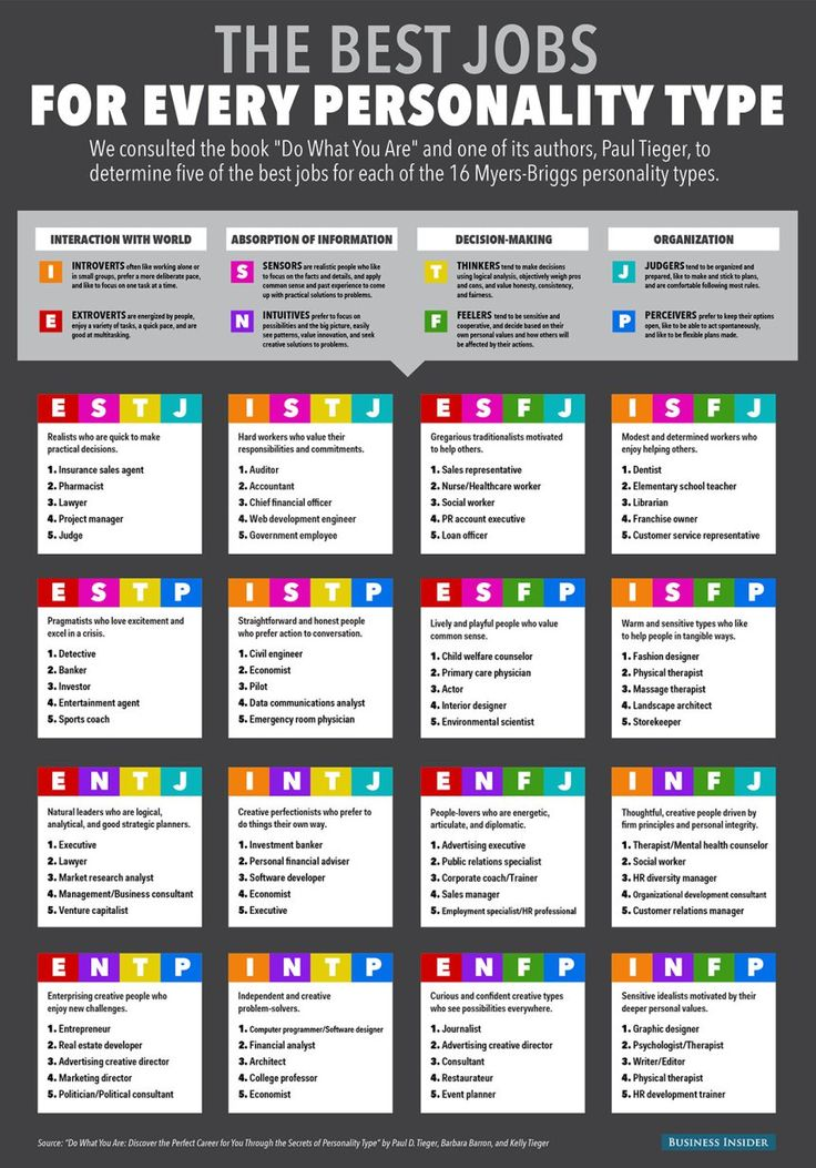 Best Employment Law Images On   Infographic